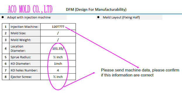 Injection molding machine information